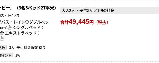 家族4人で民泊USJ!大阪はホテルよりAirbnbがオススメ!節約ユニバ旅