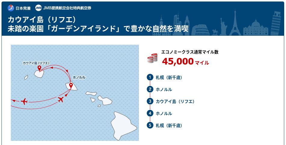JALマイルを使ってハワイアン航空でハワイ周遊