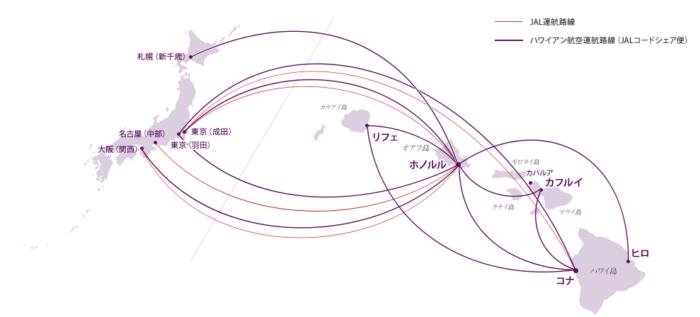 JALとハワイアン航空の日本ハワイ路線