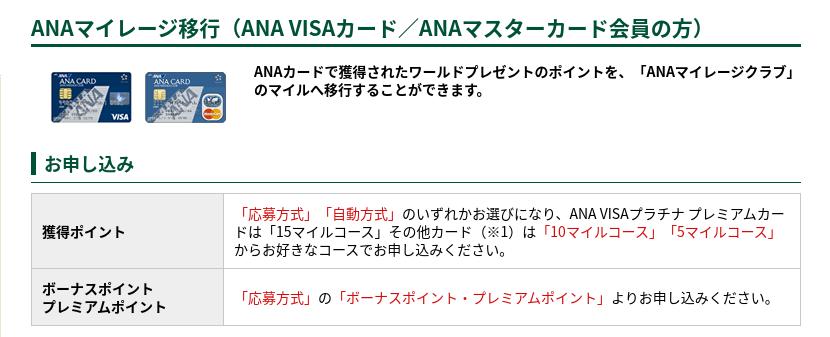 ANA東急カードのマイレージ移行